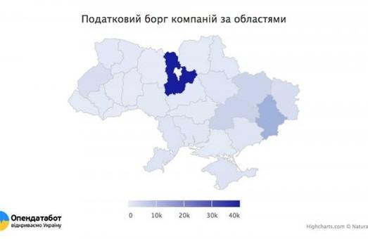 Днепропетровщина попала в топ должников по налогам