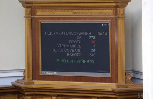 Рада приняла Закон о языке: Как голосовали депутаты от Днепропетровщины