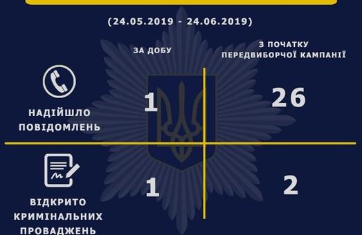 Выборы в Раду: Полиция Днепра расследует дело о «технических» кандидатах